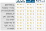 vbullet-vs-xenforo-vs-ipb-comparison-chart1.png